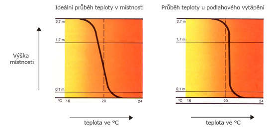 tpv-graf